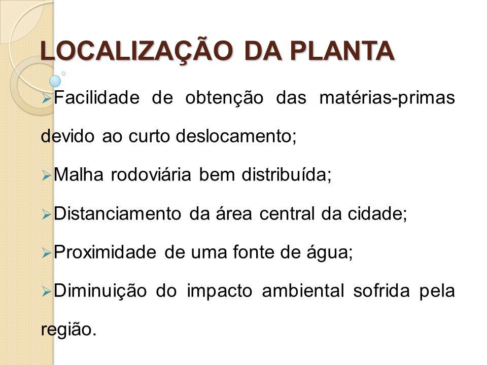 LOCALIZAÇÃO DA PLANTA Facilidade de obtenção das matérias-primas devido ao curto deslocamento; Malha rodoviária bem distribuída;