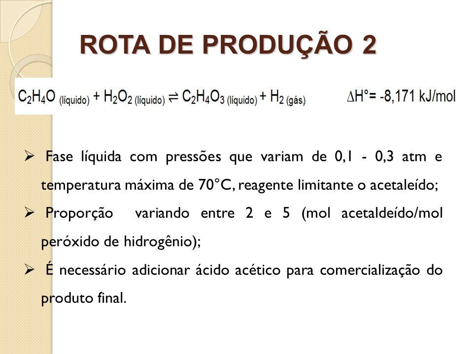 ROTA DE PRODUÇÃO 2 Fase líquida com pressões que variam de 0,1 - 0,3 atm e temperatura máxima de 70°C, reagente limitante o acetaleído;