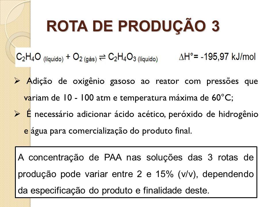 ROTA DE PRODUÇÃO 3Adição de oxigênio gasoso ao reator com pressões que variam de 10 - 100 atm e temperatura máxima de 60°C;