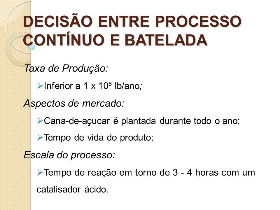DECISÃO ENTRE PROCESSO CONTÍNUO E BATELADA