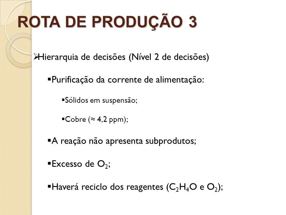 ROTA DE PRODUÇÃO 3 Hierarquia de decisões (Nível 2 de decisões)