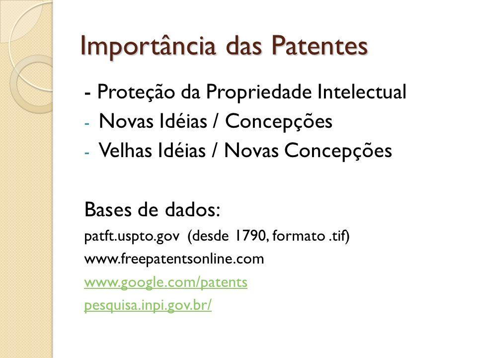 Importância das Patentes