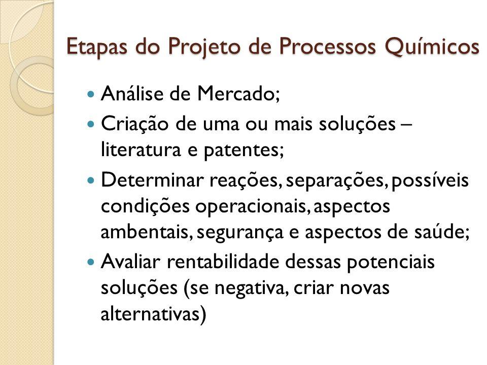 Etapas do Projeto de Processos Químicos