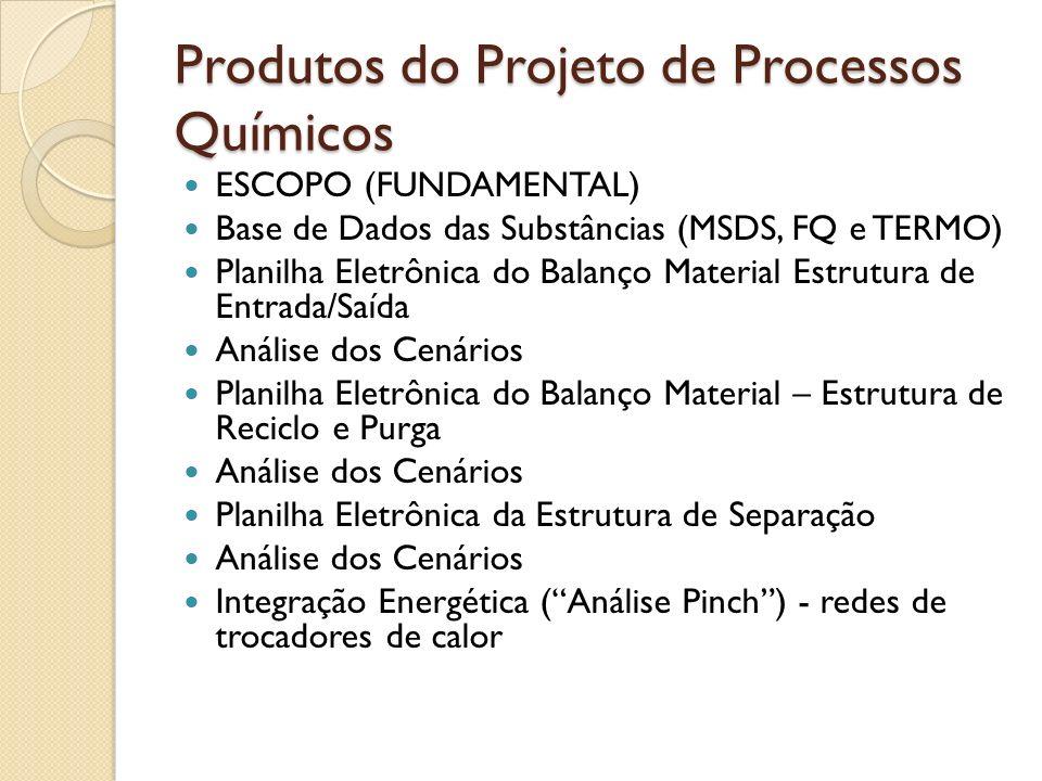 Produtos do Projeto de Processos Químicos