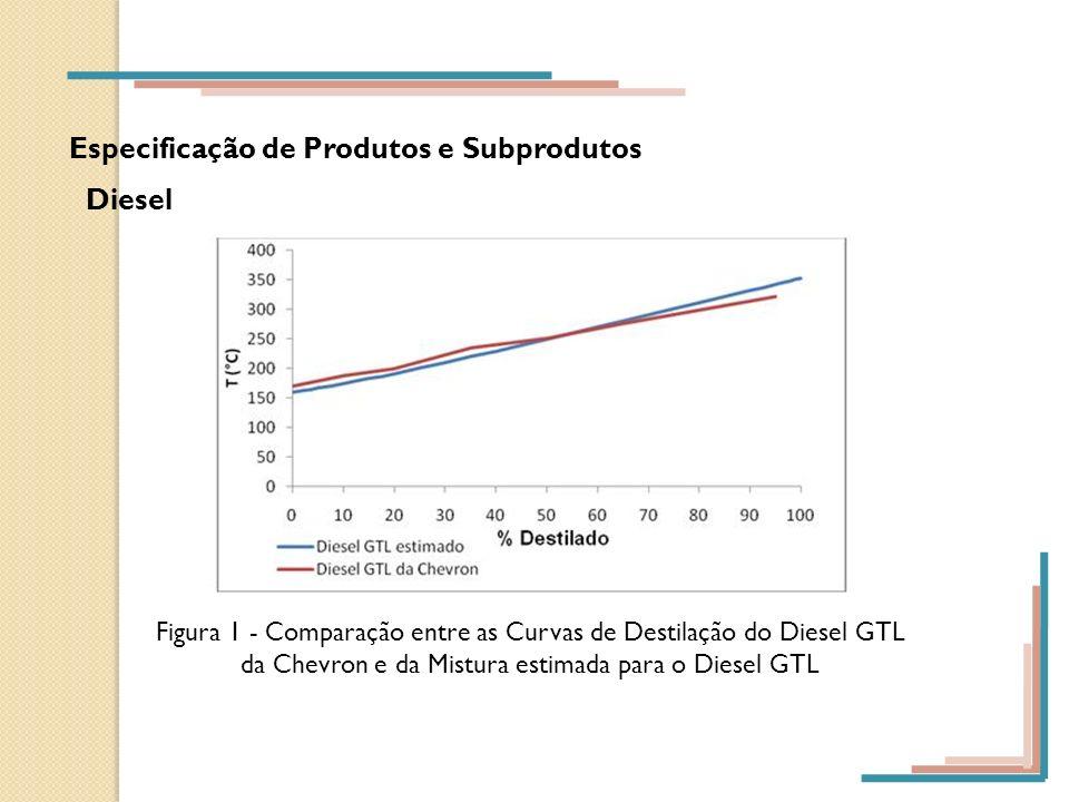 Especificação de Produtos e Subprodutos