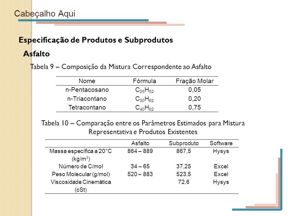 Cabeçalho Aqui Especificação de Produtos e Subprodutos Asfalto