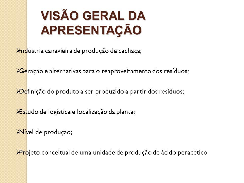 VISÃO GERAL DA APRESENTAÇÃO