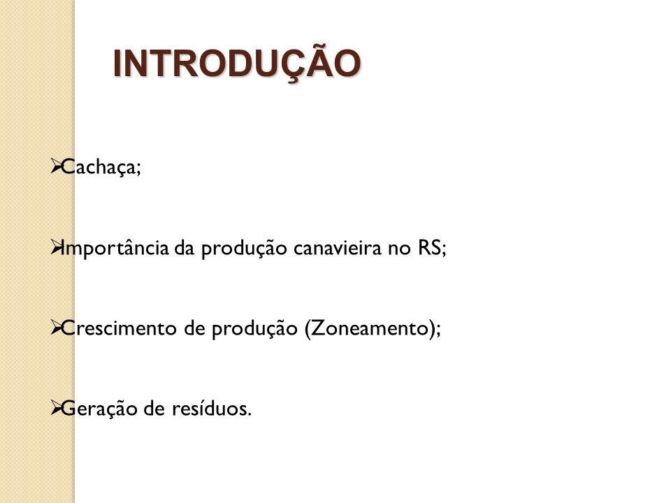 INTRODUÇÃO Cachaça; Importância da produção canavieira no RS;