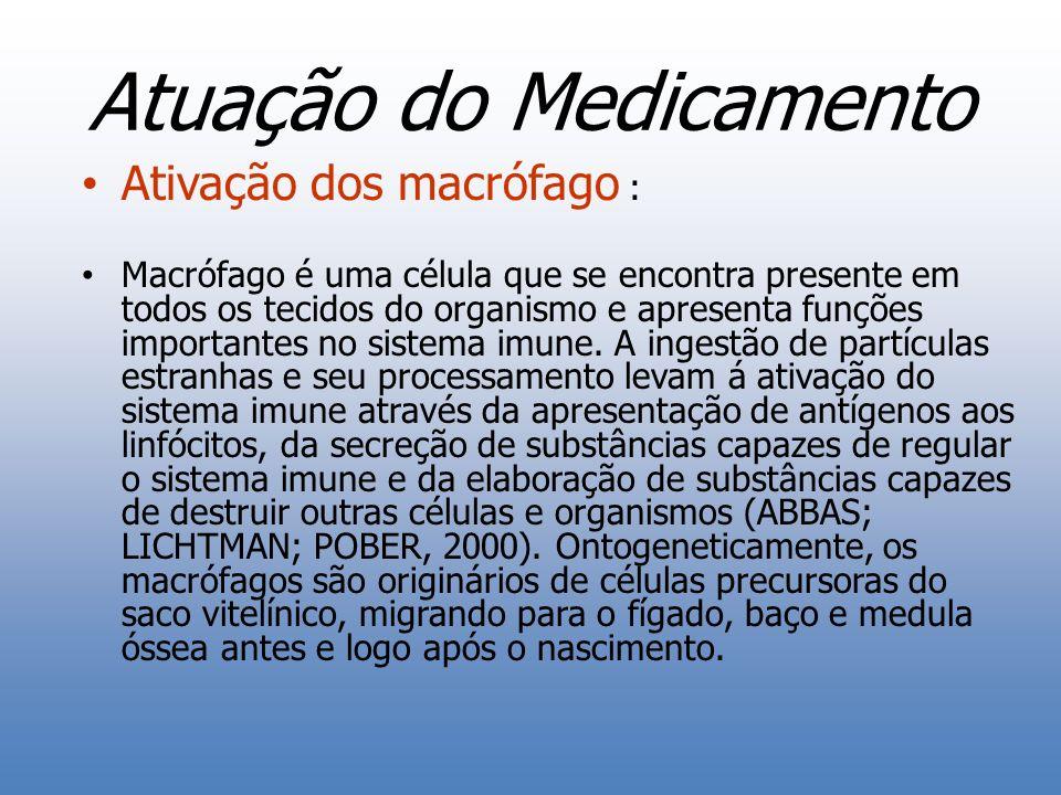 Atuação do Medicamento