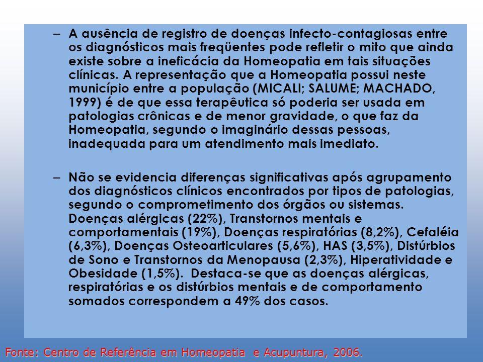 A ausência de registro de doenças infecto-contagiosas entre os diagnósticos mais freqüentes pode refletir o mito que ainda existe sobre a ineficácia da Homeopatia em tais situações clínicas. A representação que a Homeopatia possui neste município entre a população (MICALI; SALUME; MACHADO, 1999) é de que essa terapêutica só poderia ser usada em patologias crônicas e de menor gravidade, o que faz da Homeopatia, segundo o imaginário dessas pessoas, inadequada para um atendimento mais imediato.
