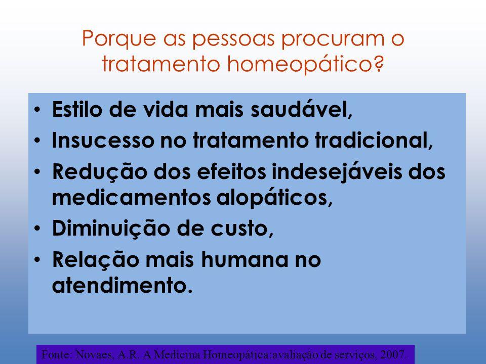 Porque as pessoas procuram o tratamento homeopático