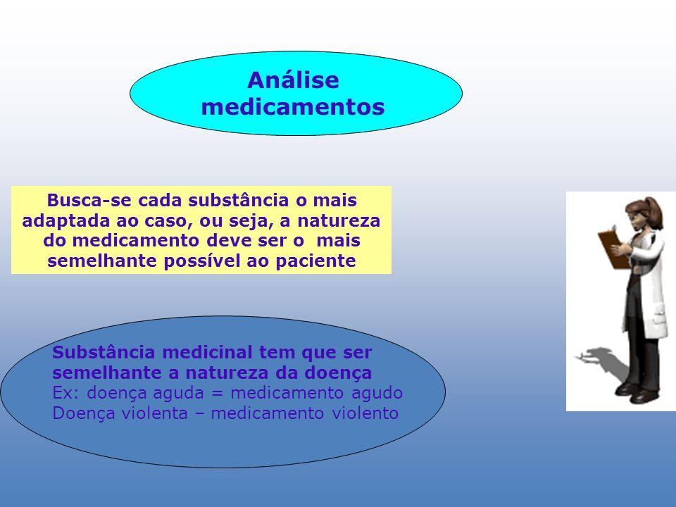 Análise medicamentos