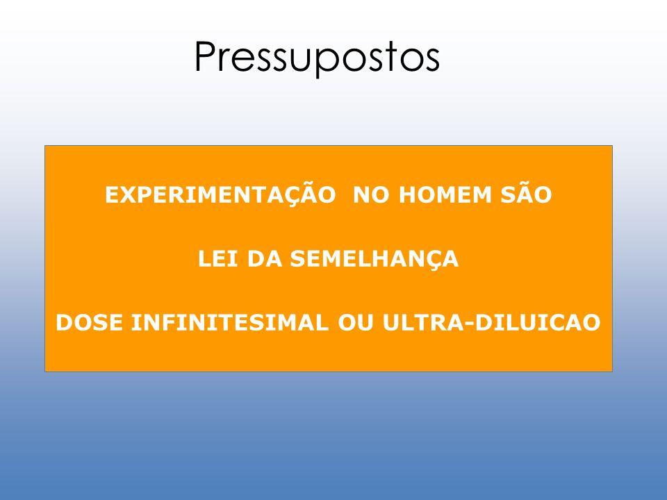 Pressupostos EXPERIMENTAÇÃO NO HOMEM SÃO LEI DA SEMELHANÇA DOSE INFINITESIMAL OU ULTRA-DILUICAO