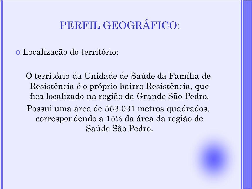 PERFIL GEOGRÁFICO: Localização do território: