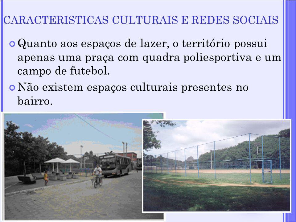 Não existem espaços culturais presentes no bairro.
