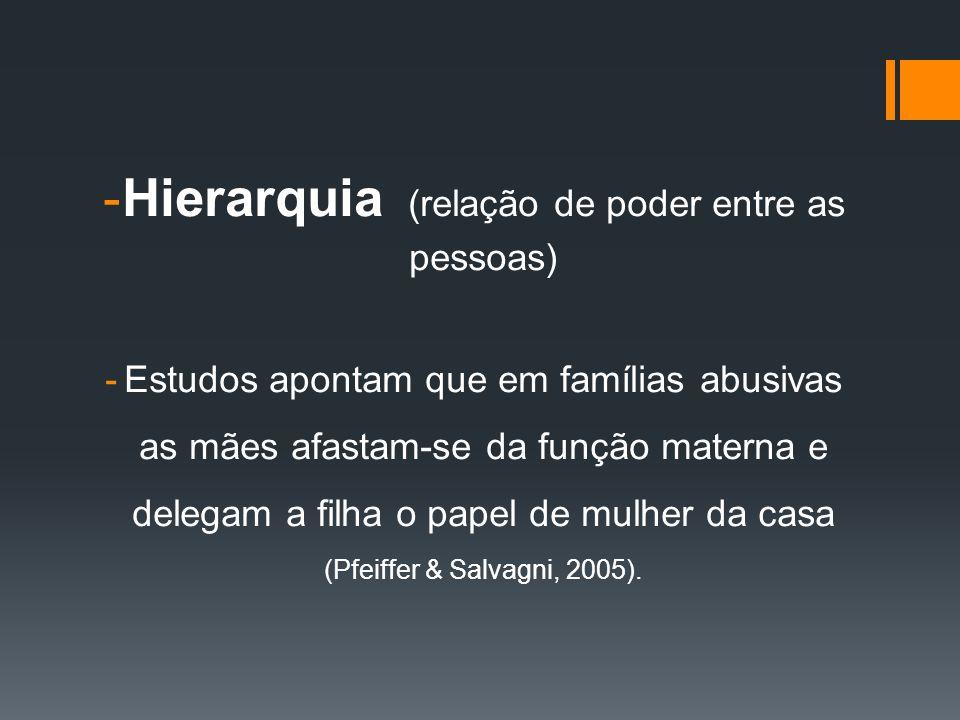 Hierarquia (relação de poder entre as pessoas)