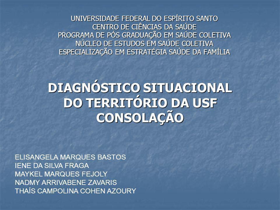 DIAGNÓSTICO SITUACIONAL DO TERRITÓRIO DA USF CONSOLAÇÃO