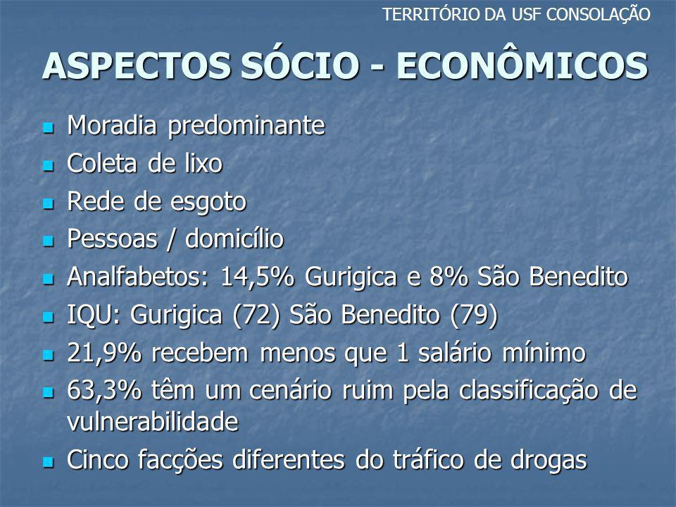 ASPECTOS SÓCIO - ECONÔMICOS