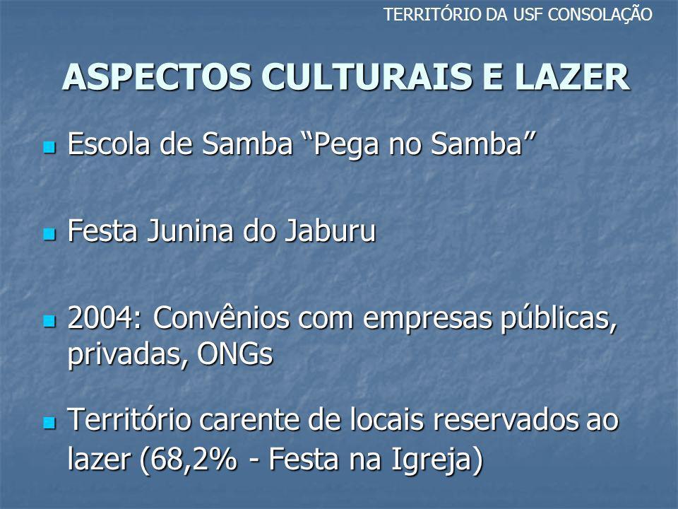 ASPECTOS CULTURAIS E LAZER