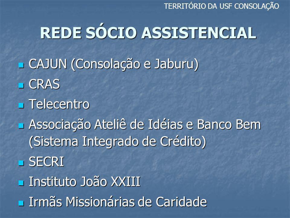 REDE SÓCIO ASSISTENCIAL