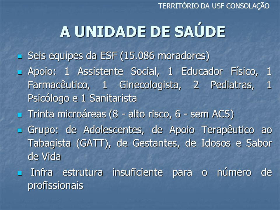 A UNIDADE DE SAÚDE Seis equipes da ESF (15.086 moradores)