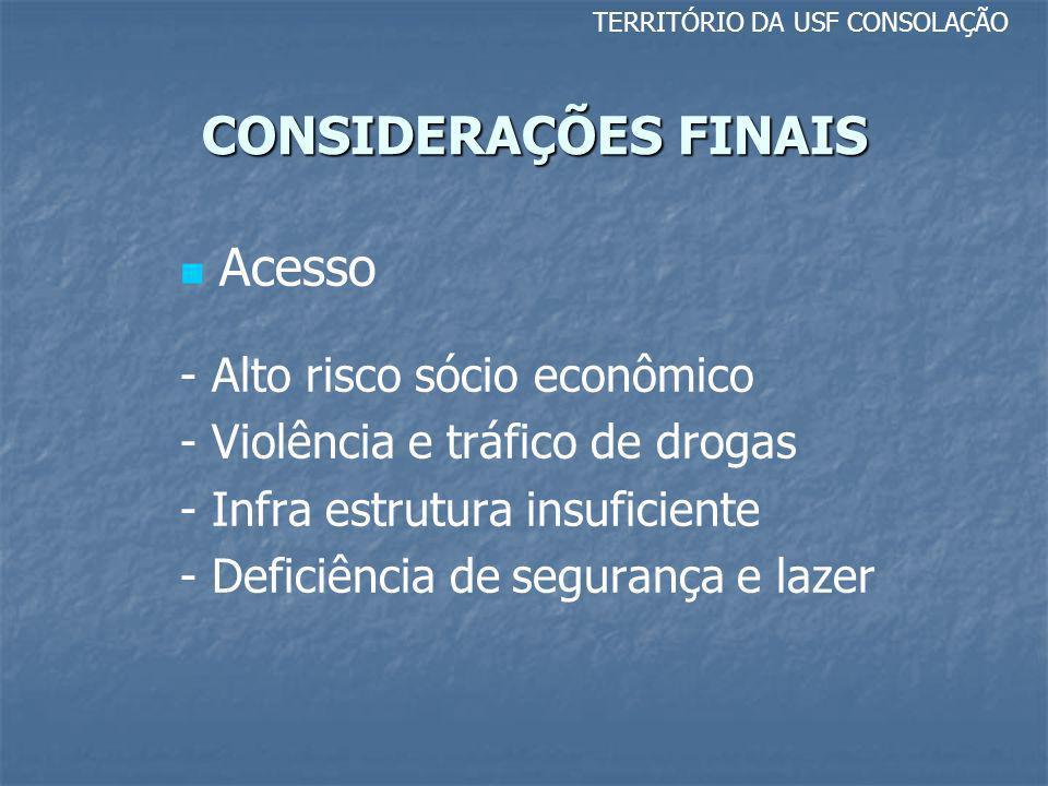 CONSIDERAÇÕES FINAIS Acesso - Alto risco sócio econômico
