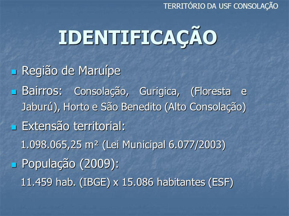 IDENTIFICAÇÃO Região de Maruípe