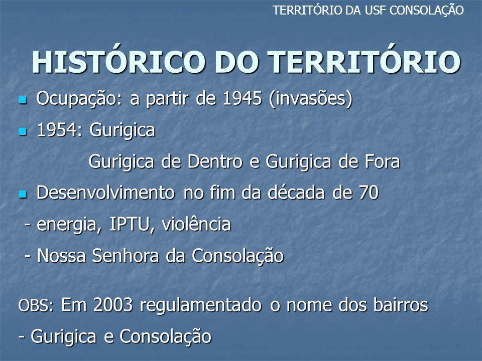HISTÓRICO DO TERRITÓRIO