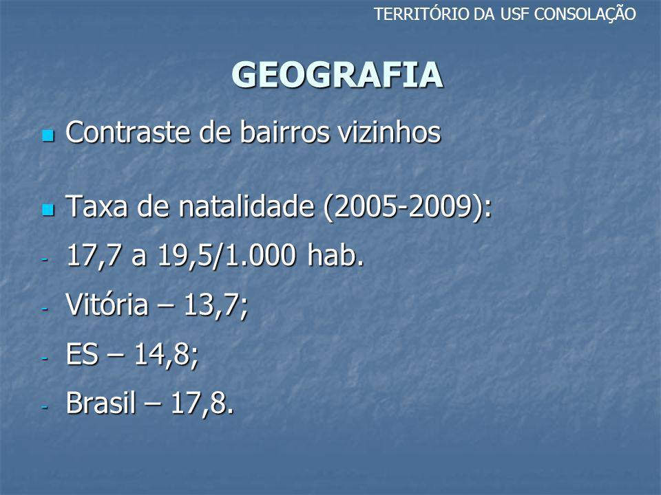 GEOGRAFIA Contraste de bairros vizinhos