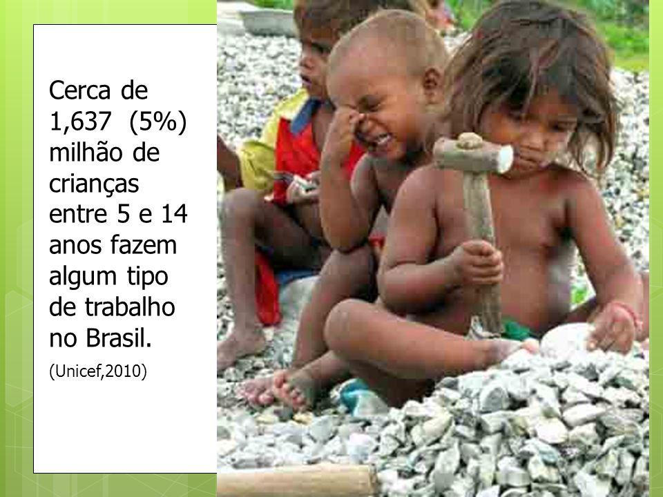 Cerca de 1,637 (5%) milhão de crianças entre 5 e 14 anos fazem algum tipo de trabalho no Brasil.
