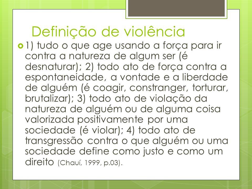 Definição de violência