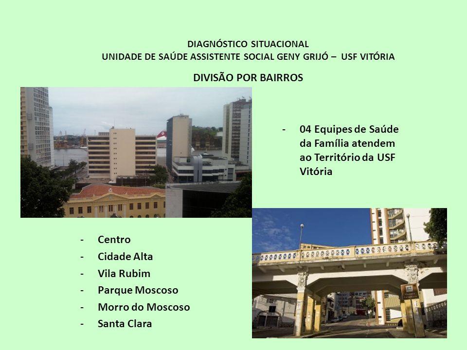 04 Equipes de Saúde da Família atendem ao Território da USF Vitória