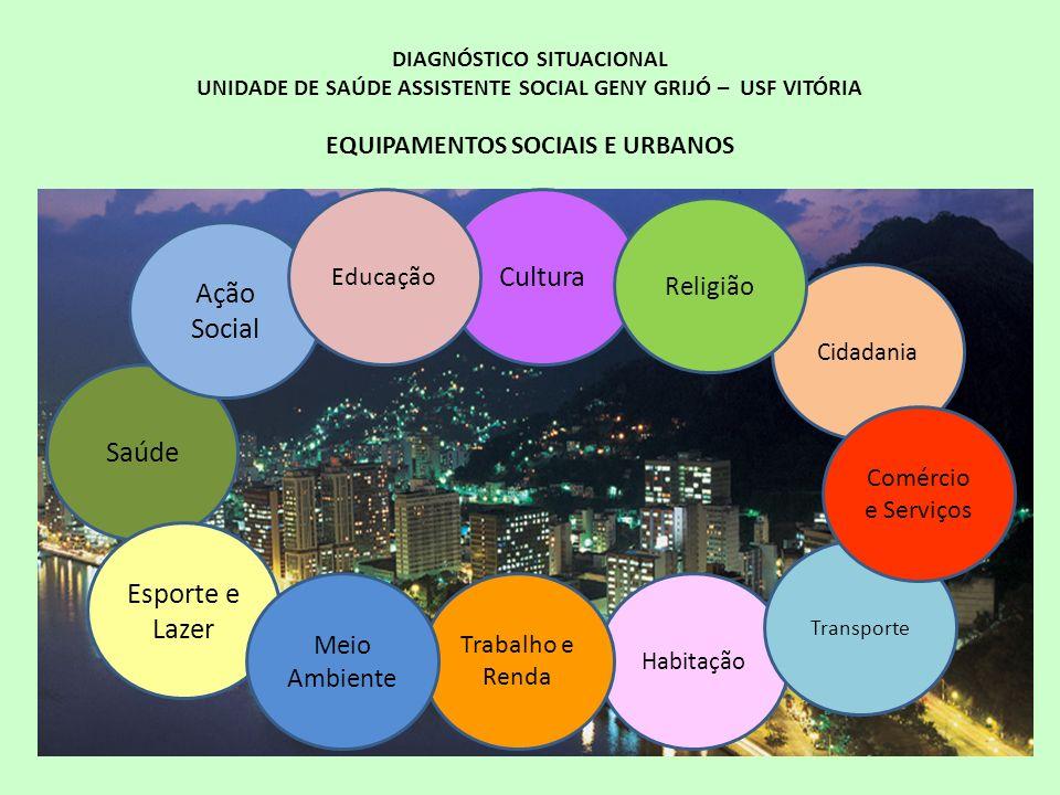 Cultura Ação Social Saúde Esporte e Lazer Religião Meio Ambiente