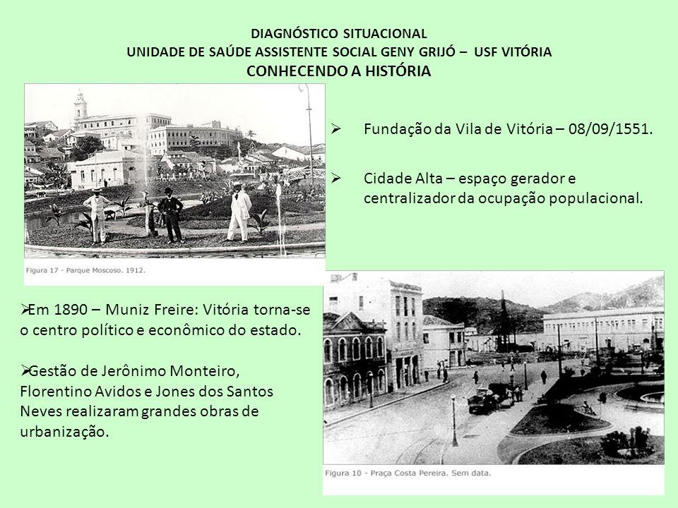 Fundação da Vila de Vitória – 08/09/1551.