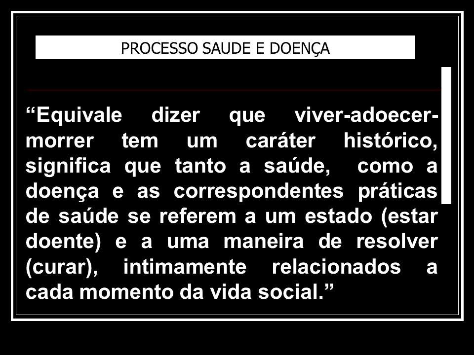 PROCESSO SAUDE E DOENÇA