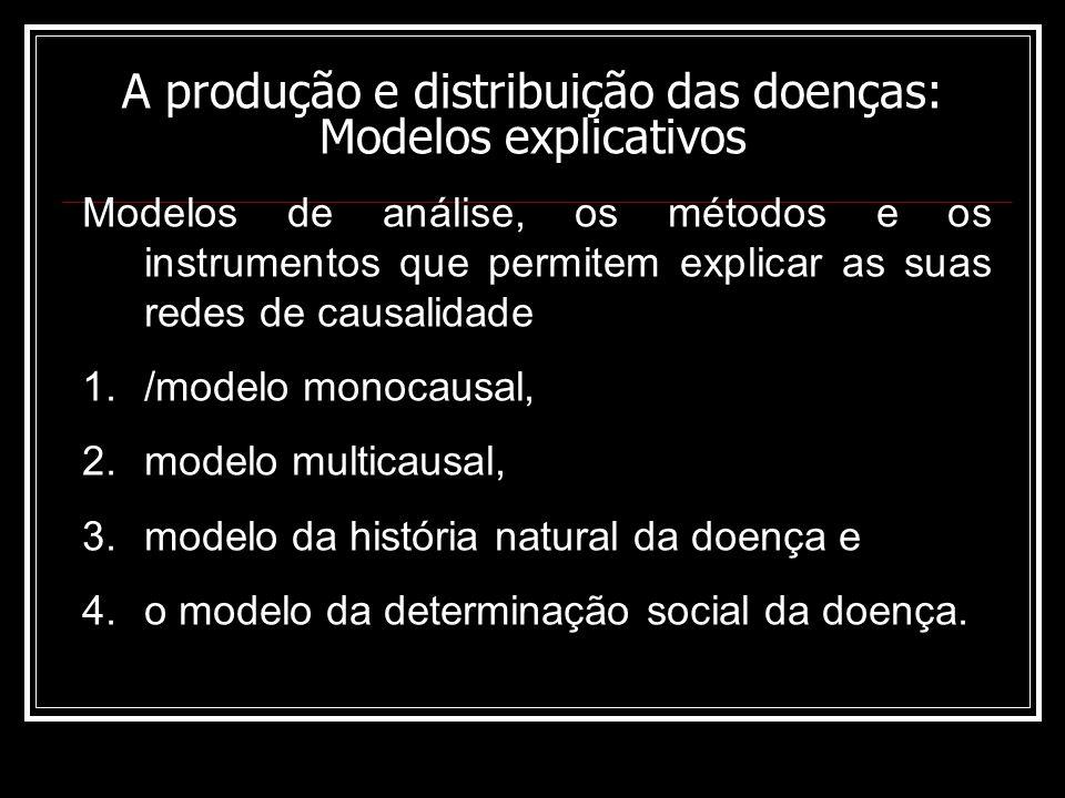 A produção e distribuição das doenças: Modelos explicativos