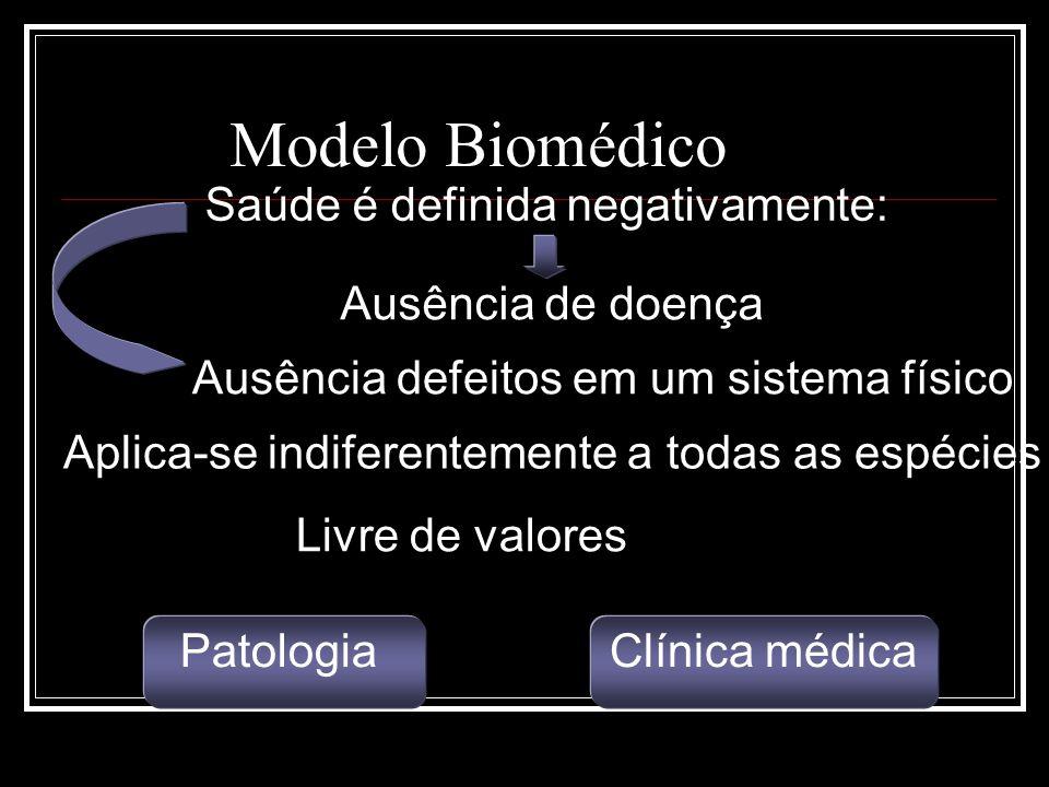 Modelo Biomédico Saúde é definida negativamente: Ausência de doença