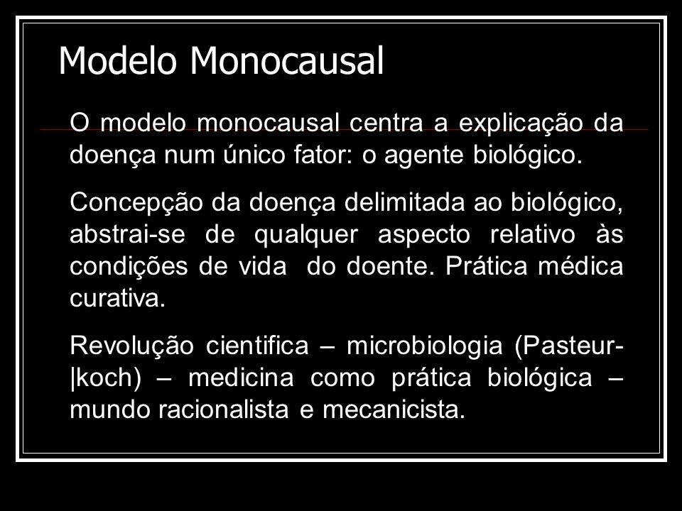 Modelo Monocausal O modelo monocausal centra a explicação da doença num único fator: o agente biológico.