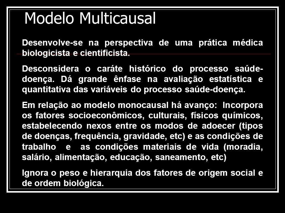 Modelo Multicausal Desenvolve-se na perspectiva de uma prática médica biologicista e cientificista.