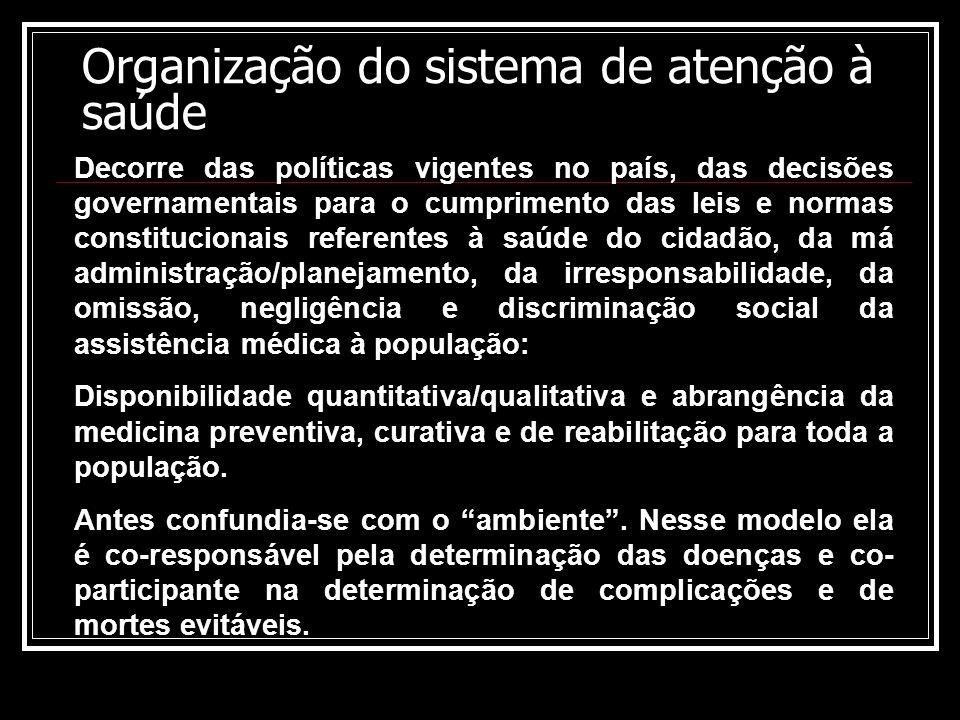 Organização do sistema de atenção à saúde