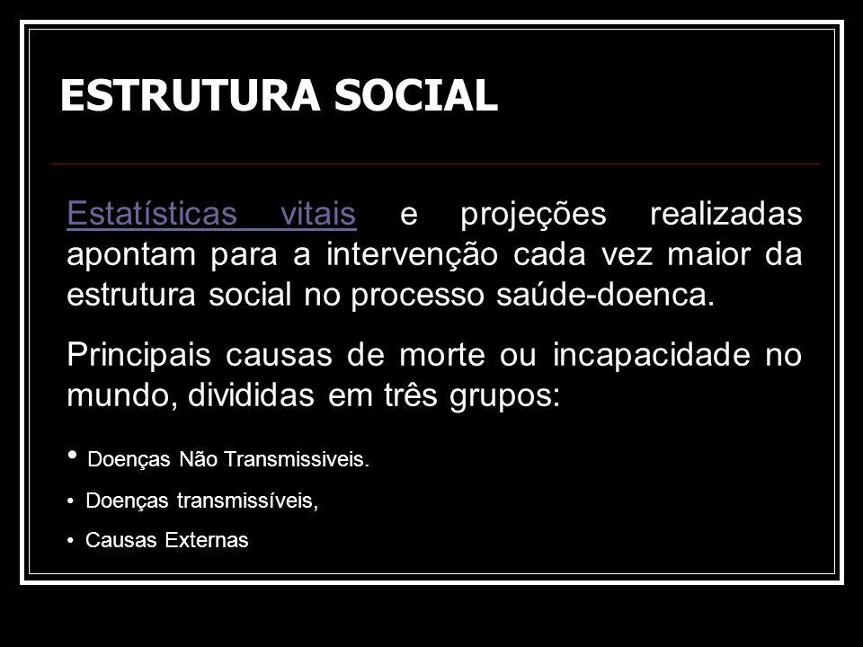 ESTRUTURA SOCIAL Estatísticas vitais e projeções realizadas apontam para a intervenção cada vez maior da estrutura social no processo saúde-doenca.