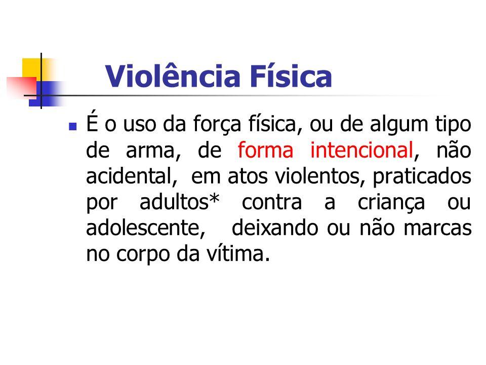 Violência Física