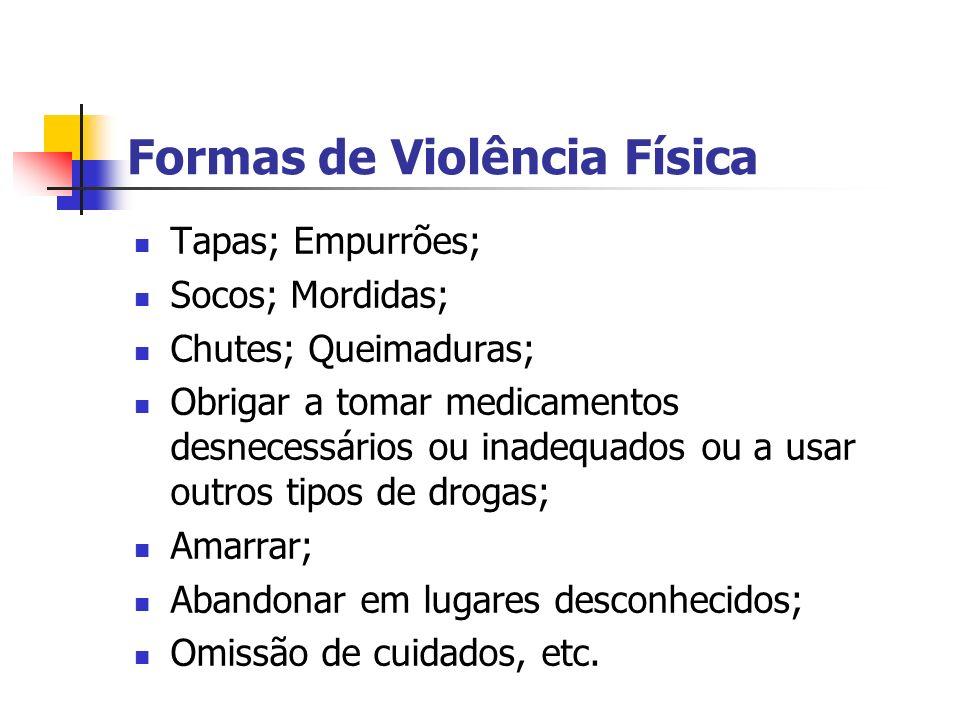 Formas de Violência Física