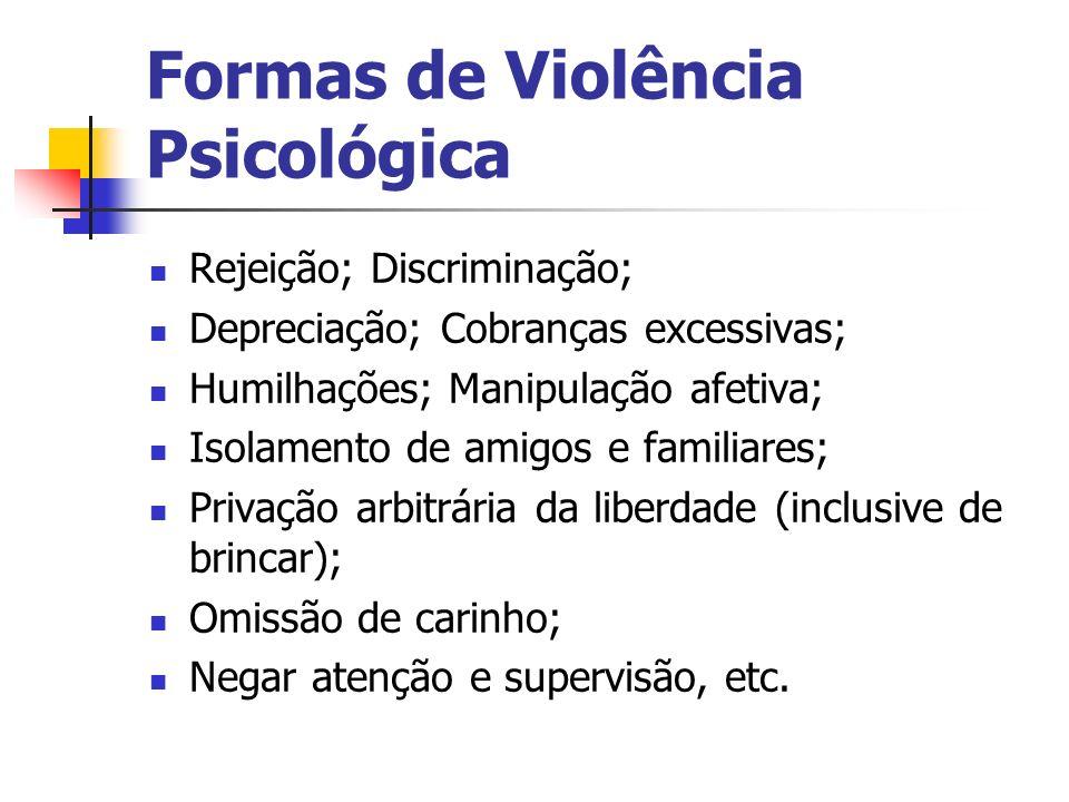 Formas de Violência Psicológica