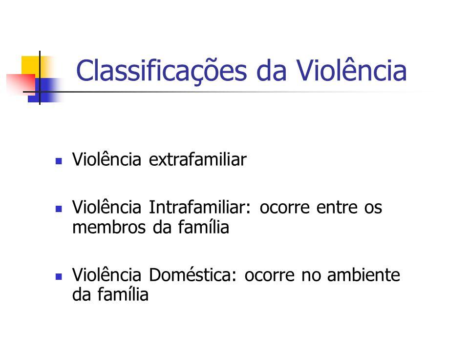 Classificações da Violência