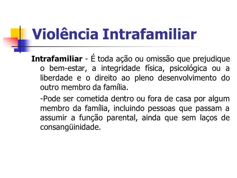 Violência Intrafamiliar