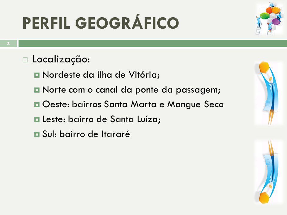 PERFIL GEOGRÁFICO Localização: Nordeste da ilha de Vitória;