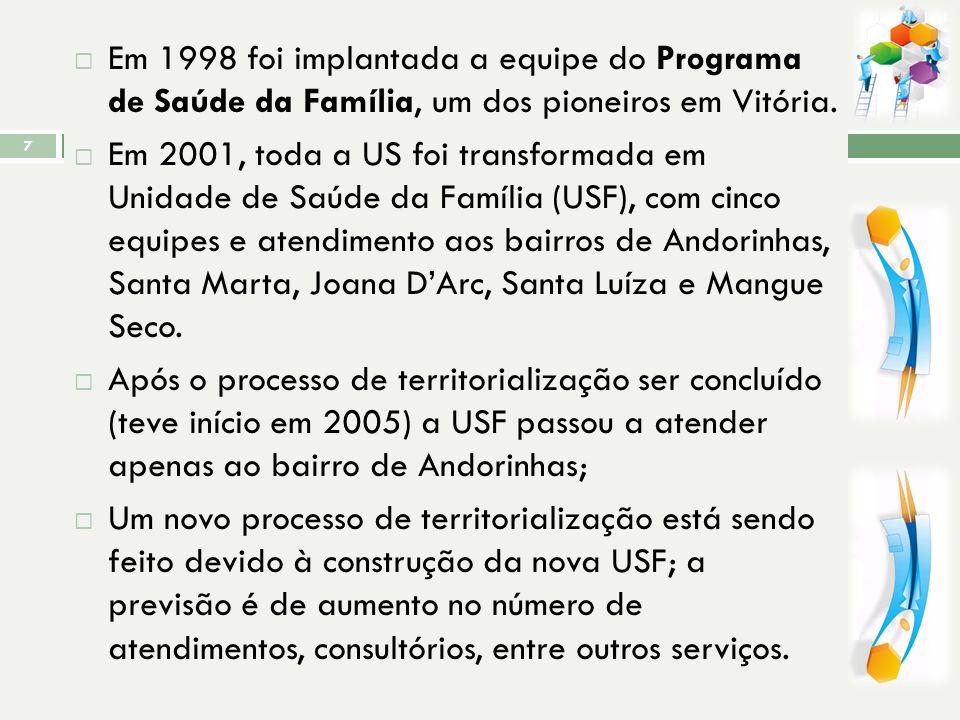 Em 1998 foi implantada a equipe do Programa de Saúde da Família, um dos pioneiros em Vitória.