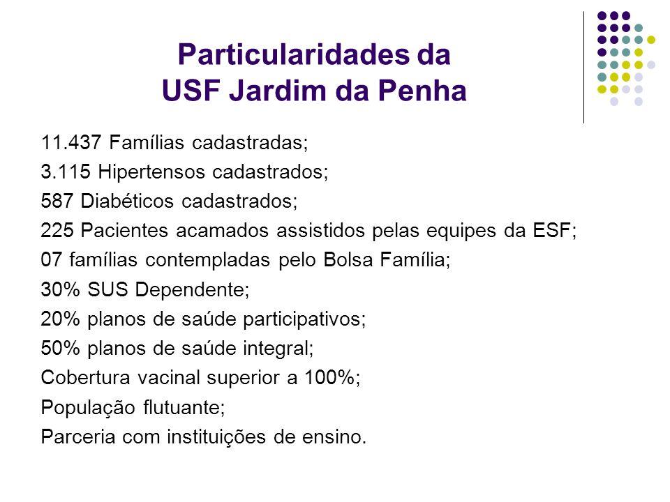 Particularidades da USF Jardim da Penha