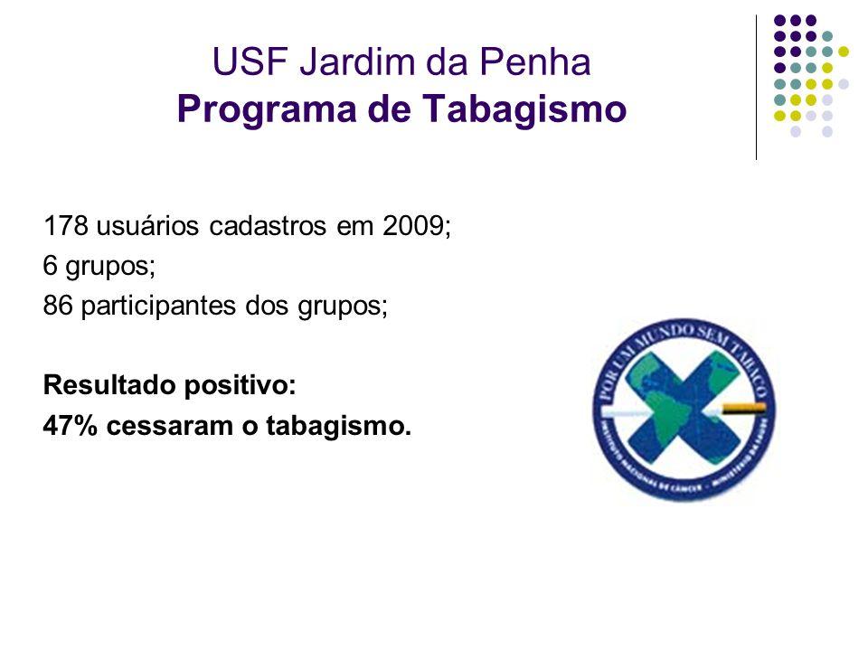 USF Jardim da Penha Programa de Tabagismo